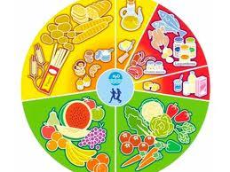 a287 Alimentos alcalinos, alimentos ácidos y la salud