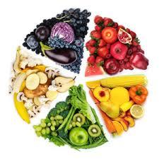 colores22 Dieta con colores para mejorar la salud
